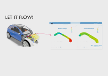 Flow Driven Design Car